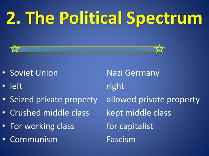 2. The Political Spectrum