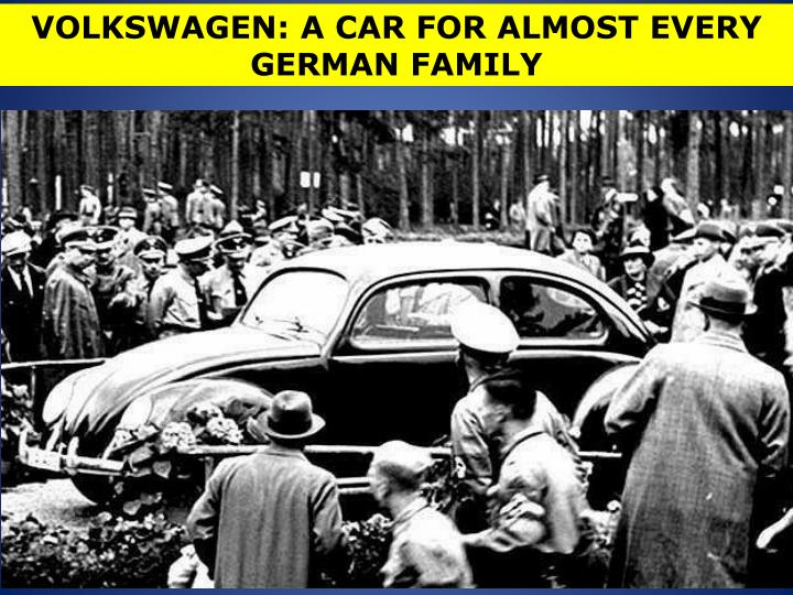 VOLKSWAGEN: A CAR FOR ALMOST EVERY GERMAN FAMILY