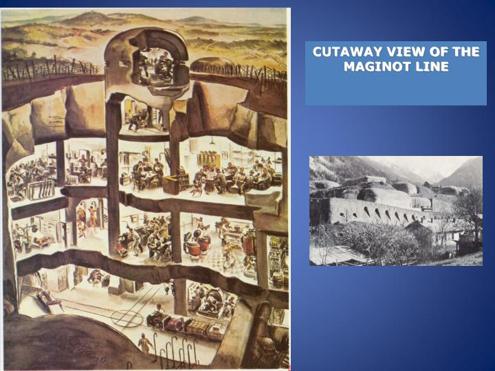 CUTAWAY VIEW OF THE MAGINOT LINE