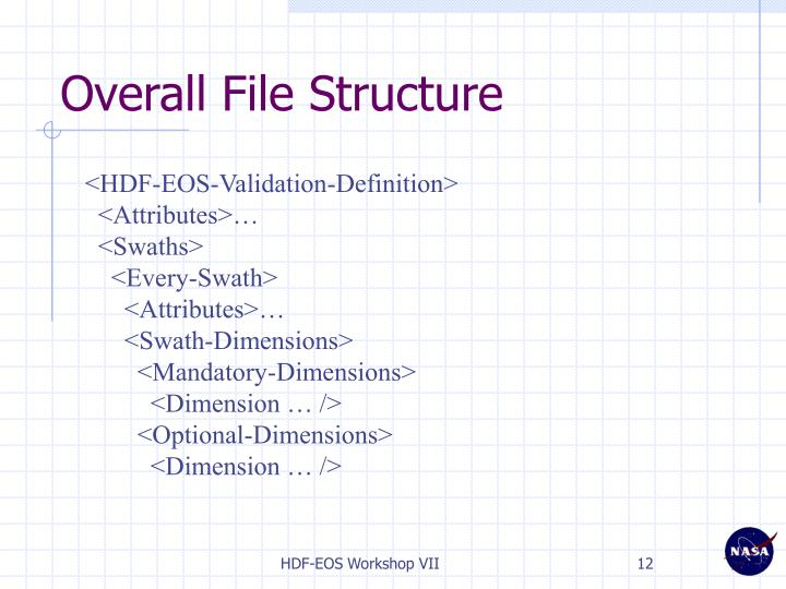 Overall File Structure