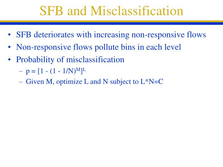 SFB and Misclassification