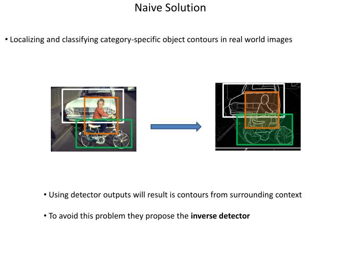 Localizing and classifying category-specific object contours in real world images