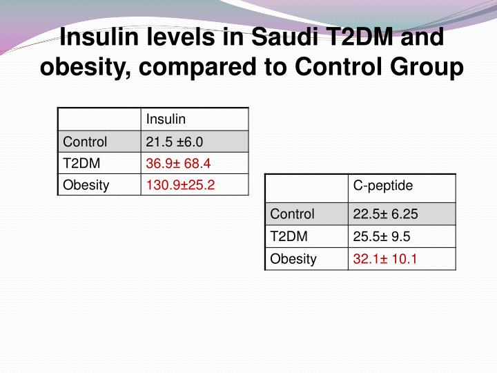 Insulin levels in Saudi