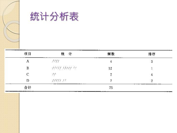 统计分析表