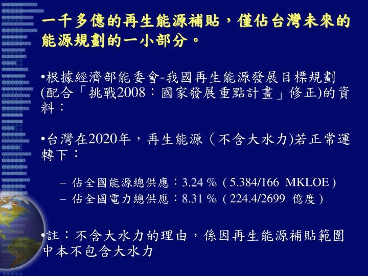 一千多億的再生能源補貼,僅佔台灣未來的能源規劃的一小部分。