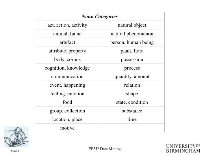 Noun Categories