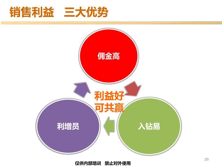 销售利益   三大优势