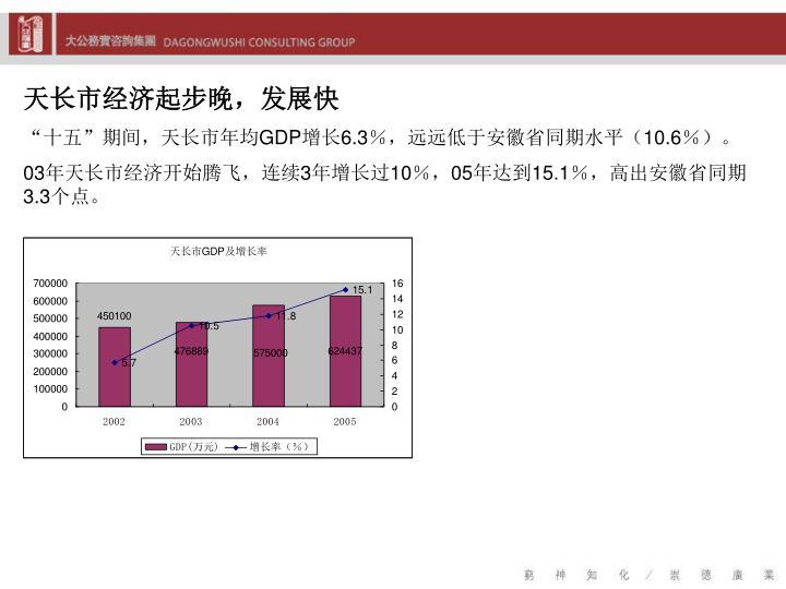 天长市经济起步晚,发展快