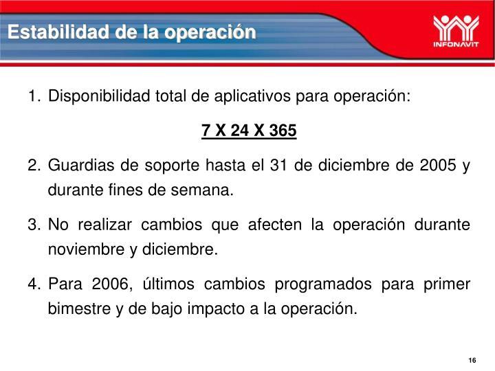 Estabilidad de la operación