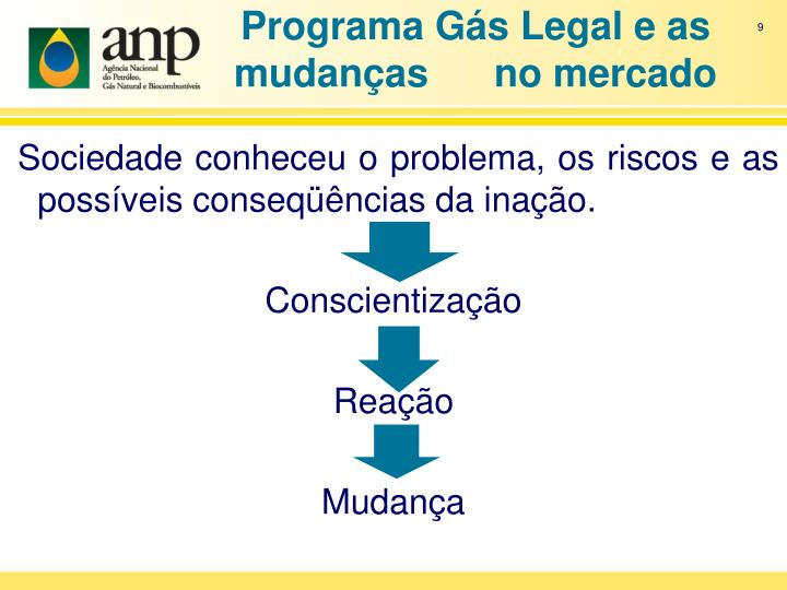 Programa Gás Legal e as mudanças      no mercado