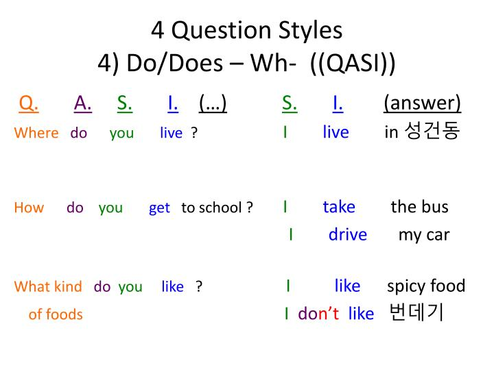 4 Question Styles