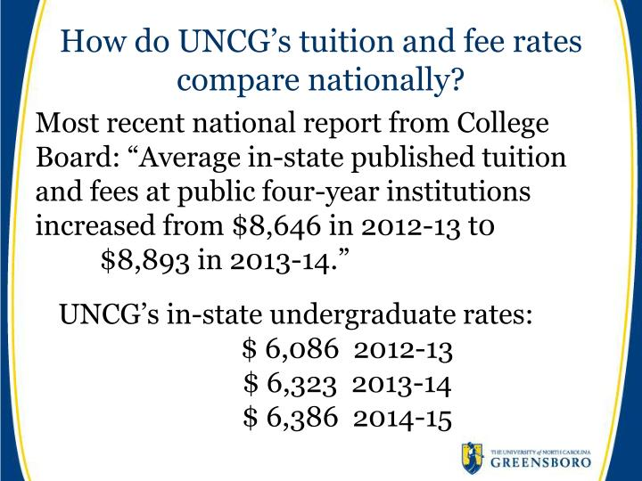 How do UNCG's tuition and fee rates compare nationally?