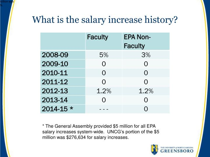 The General Assembly provided $5 million for all EPA salary