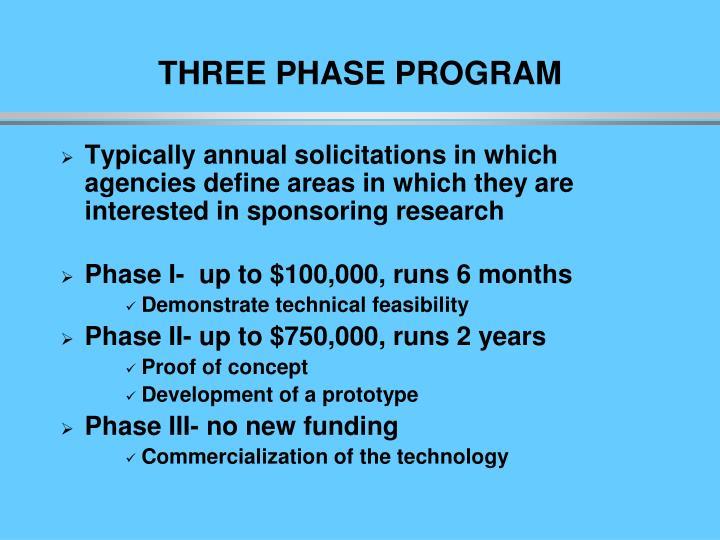 THREE PHASE PROGRAM