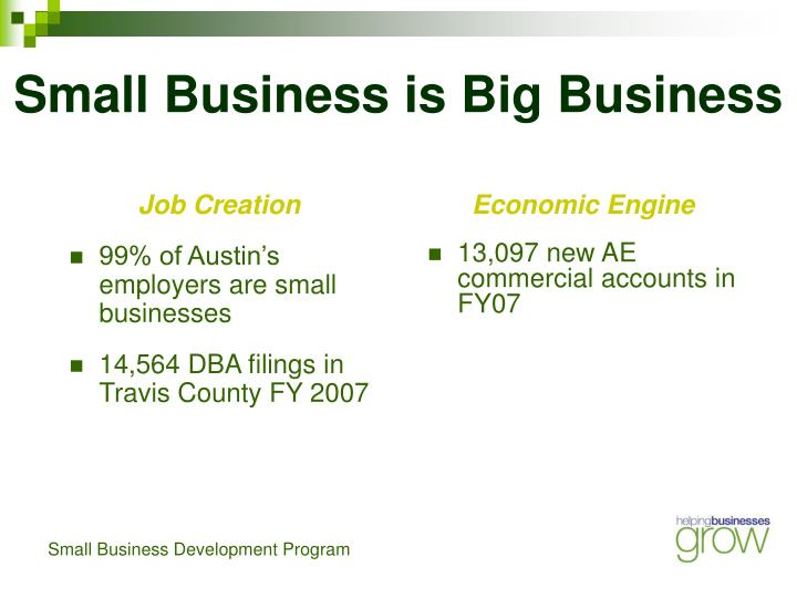 Small Business is Big Business