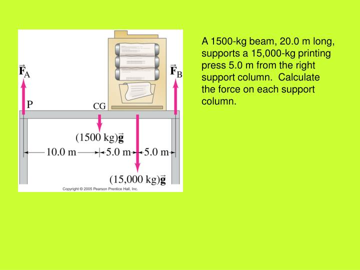 A 1500-kg beam, 20.0 m long, supports a 15,000-kg printing press 5.0 m from the right support column.  Calculate the force on each support column.