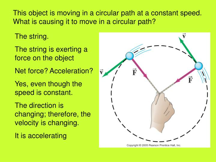 This object is moving in a circular path at a constant speed.  What is causing it to move in a circular path?