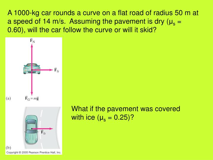 A 1000-kg car rounds a curve on a flat road of radius 50 m at a speed of 14 m/s.  Assuming the pavement is dry (
