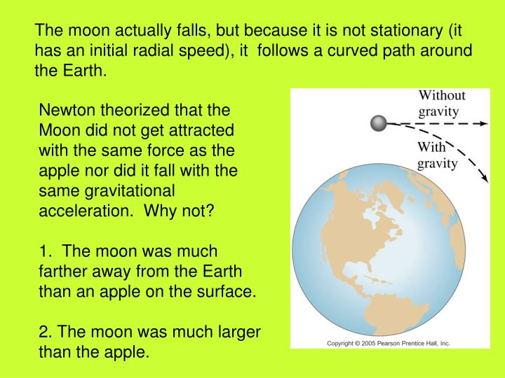 The moon actually falls, but because it is not stationary (it has an initial radial speed), it  follows a curved path around the Earth.