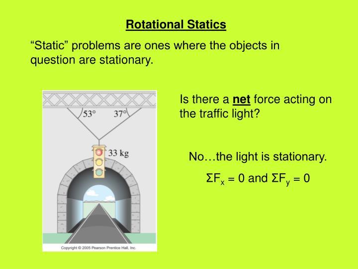 Rotational Statics