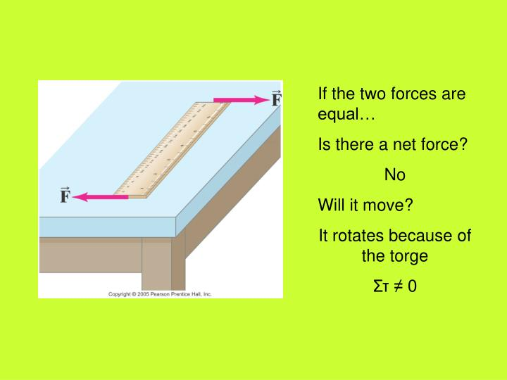 If the two forces are equal…