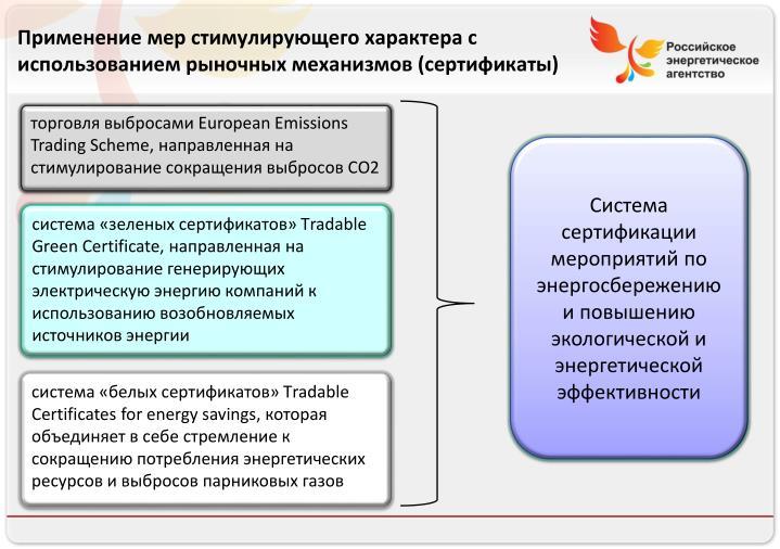 Применение мер стимулирующего характера с использованием рыночных механизмов (сертификаты)