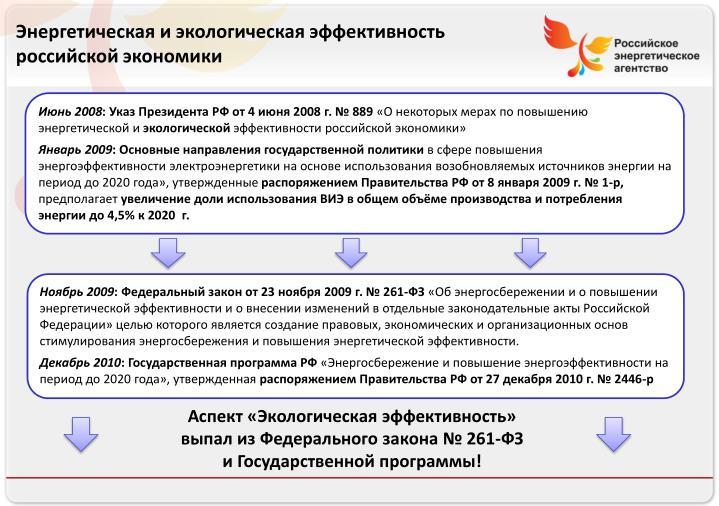 Энергетическая и экологическая эффективность российской экономики
