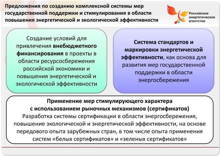 Предложения по созданию комплексной системы мер государственной поддержки и стимулирования в области повышения энергетической и экологической эффективности