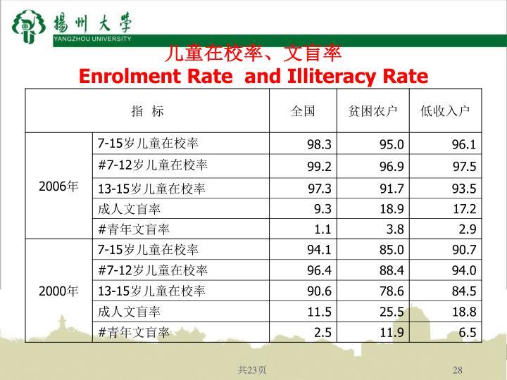 儿童在校率、文盲率