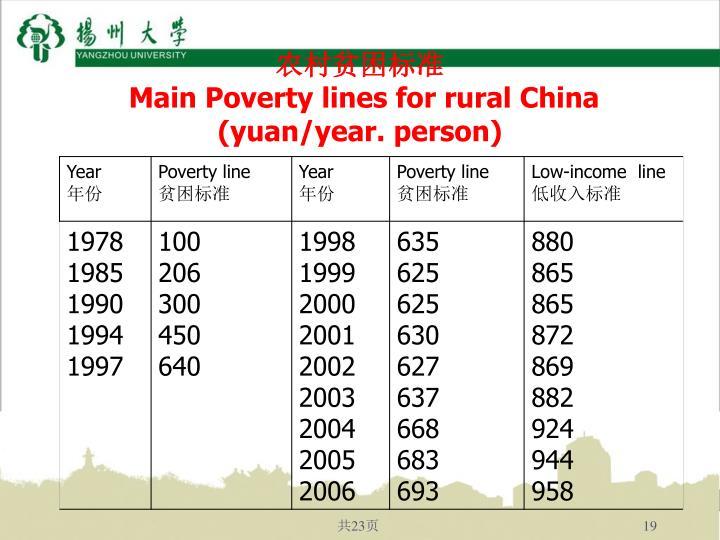 农村贫困标准
