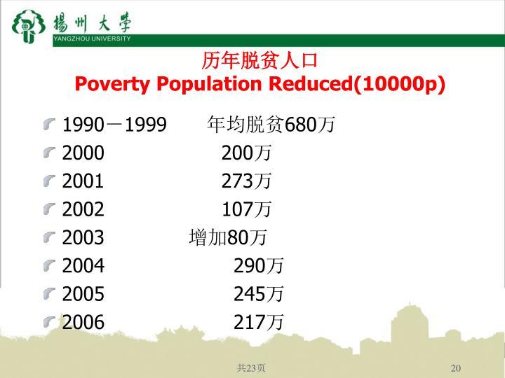 历年脱贫人口