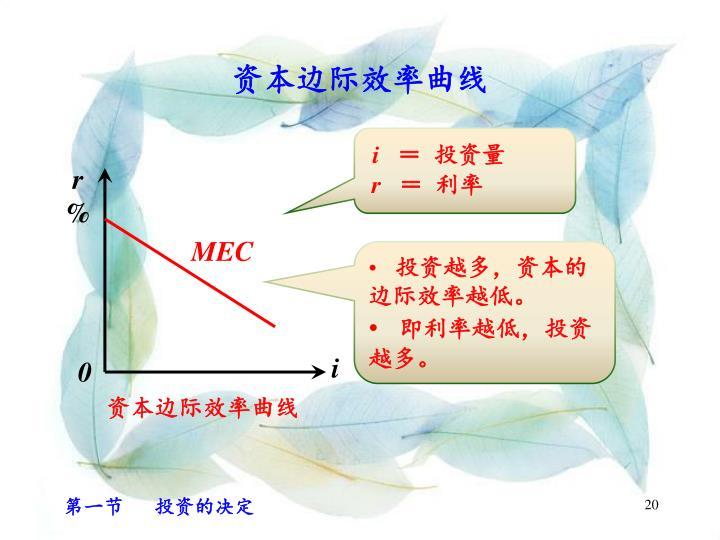 资本边际效率曲线