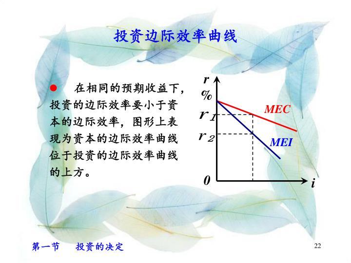 投资边际效率曲线