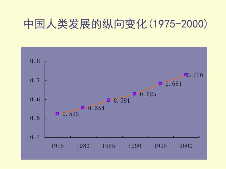 中国人类发展的纵向变化(1975-2000)