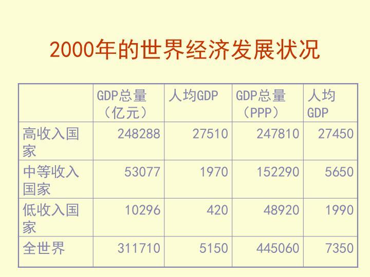 2000年的世界经济发展状况
