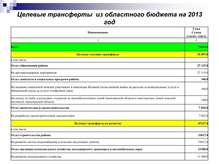 Целевые трансферты  из областного бюджета на 2013 год