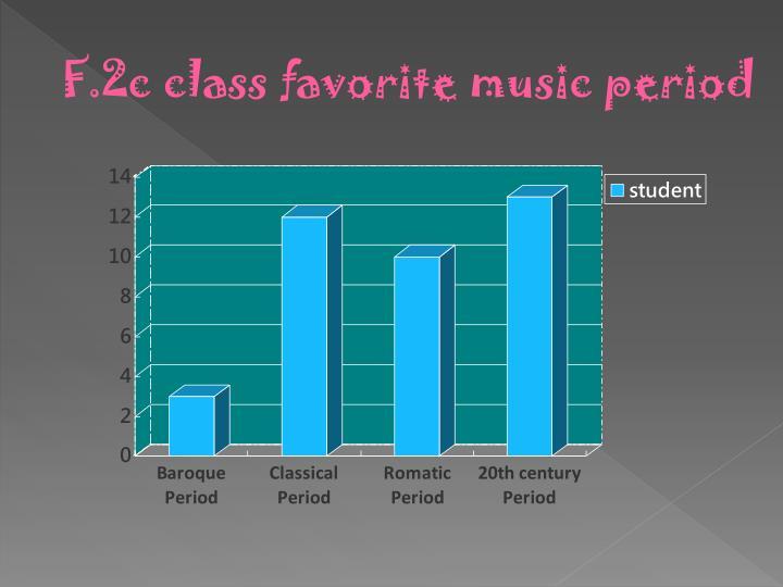 F.2c class favorite music period