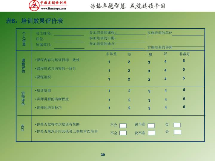 表6:培训效果评价表