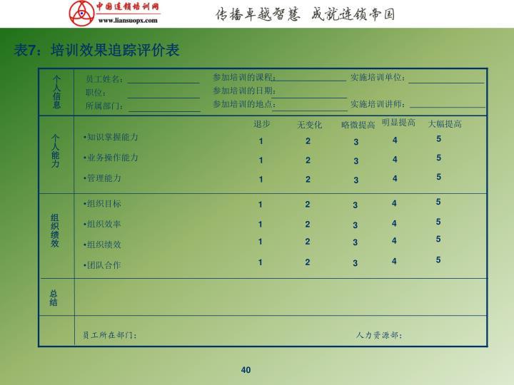 表7:培训效果追踪评价表