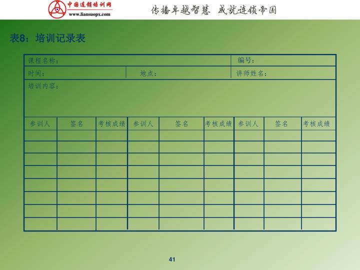 表8:培训记录表