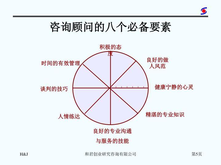 咨询顾问的八个必备要素