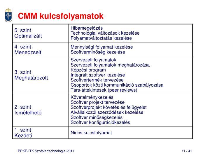 CMM kulcsfolyamatok