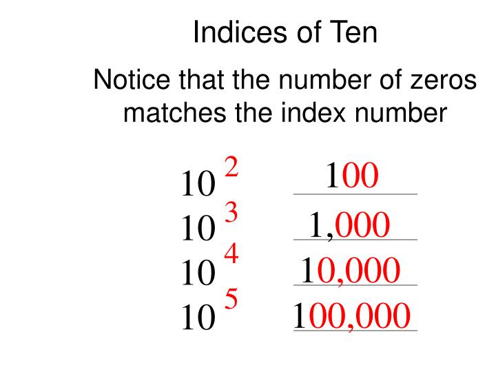 Indices of Ten