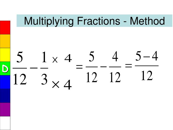 Multiplying Fractions - Method