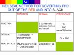 neilseal method for coverting fpd out of the red and into black