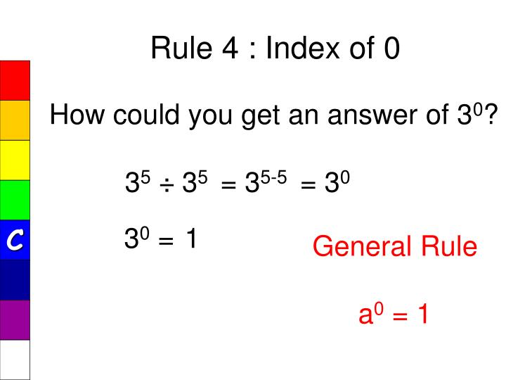 Rule 4 : Index of 0