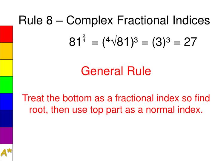 Rule 8 – Complex Fractional Indices