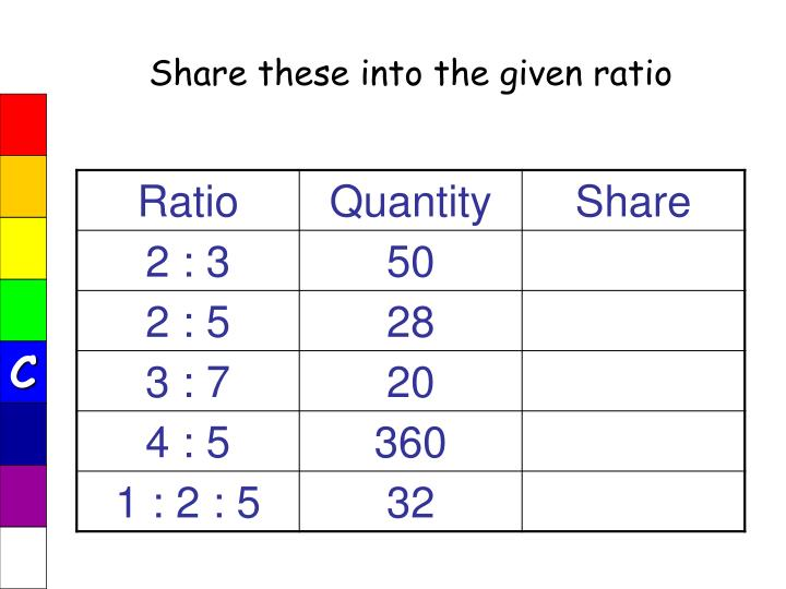 Share these into the given ratio