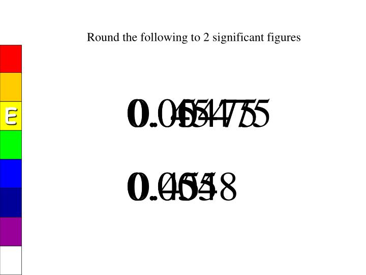 Round the following to 2 significant figures