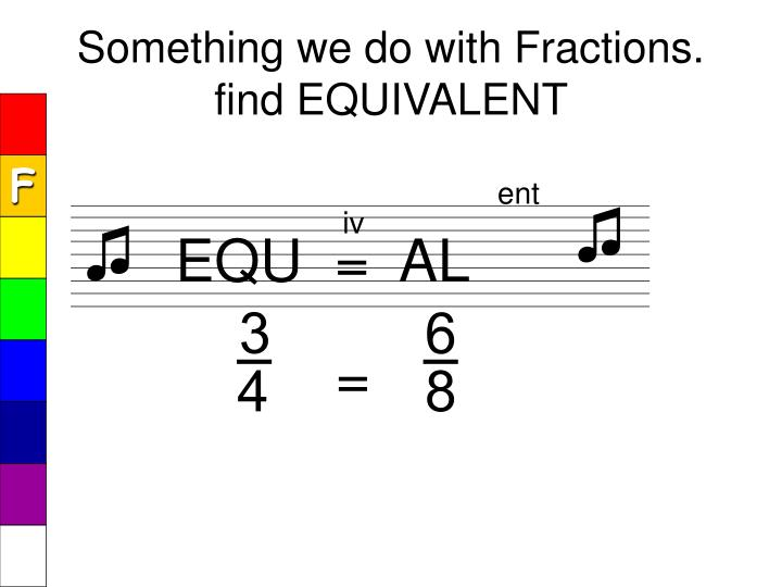Something we do with Fractions.